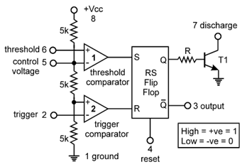 conceptuality study of ic 555 timer ic rh basicconceptuality blogspot com 555 IC Circuit Pin Layout 555 IC Chip